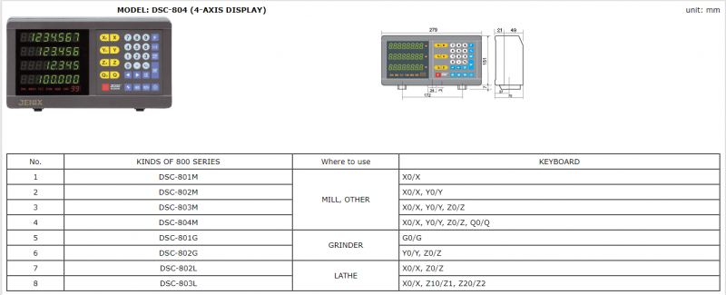 MÀN HÌNH THƯỚC QUANG JENIX CHO MÁY TIỆN MODEL DSC-802L VÀ DSC-803L