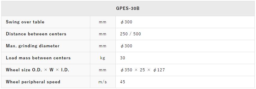 THÔNG SỐ KỸ THUẬT MÁY MÀI TRÒN NGOÀI CNC GPES-30B