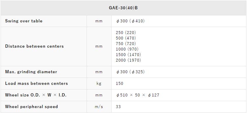 THÔNG SỐ KỸ THUẬT MÁY MÀI TRÒN NGOÀI CNC SHIGIYA GAE-30B